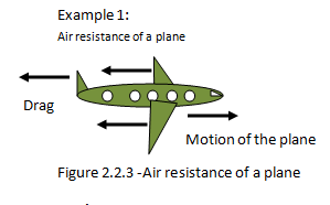 IB Physics Notes - 2 2 Forces and dynamics