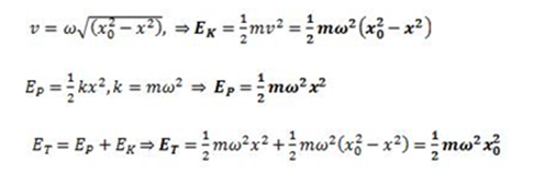 IB Physics Notes - 4.2 Energy changes during simple harmonic motion (SHM)